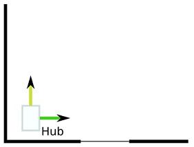 SmartThings Hub Location